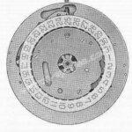 Baumgartner BFG 866 cal watch movements